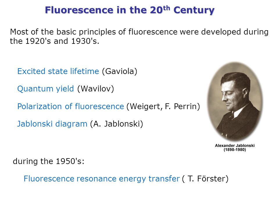 Fluorescence in the 20th Century