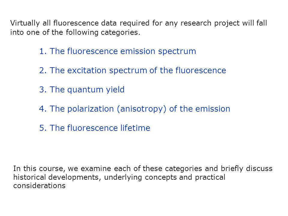 1. The fluorescence emission spectrum