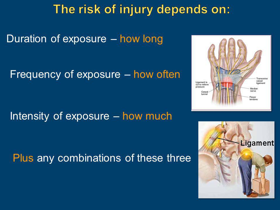 The risk of injury depends on: