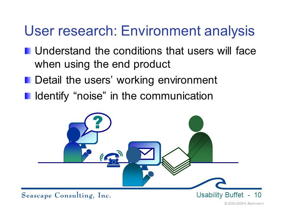 User research: Environment analysis