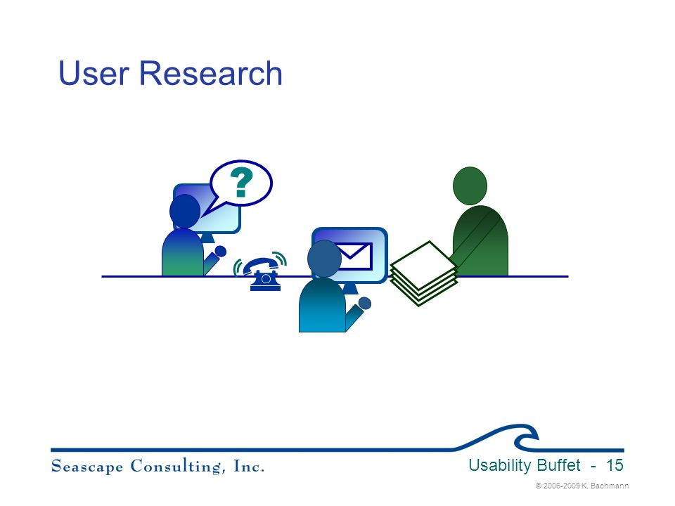 User Research Usability Buffet 3/31/2017