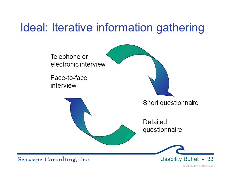 Ideal: Iterative information gathering