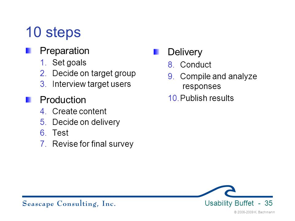 10 steps Preparation Production Delivery Set goals Conduct