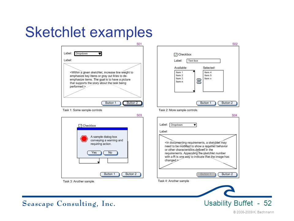 Sketchlet examples Usability Buffet 3/31/2017