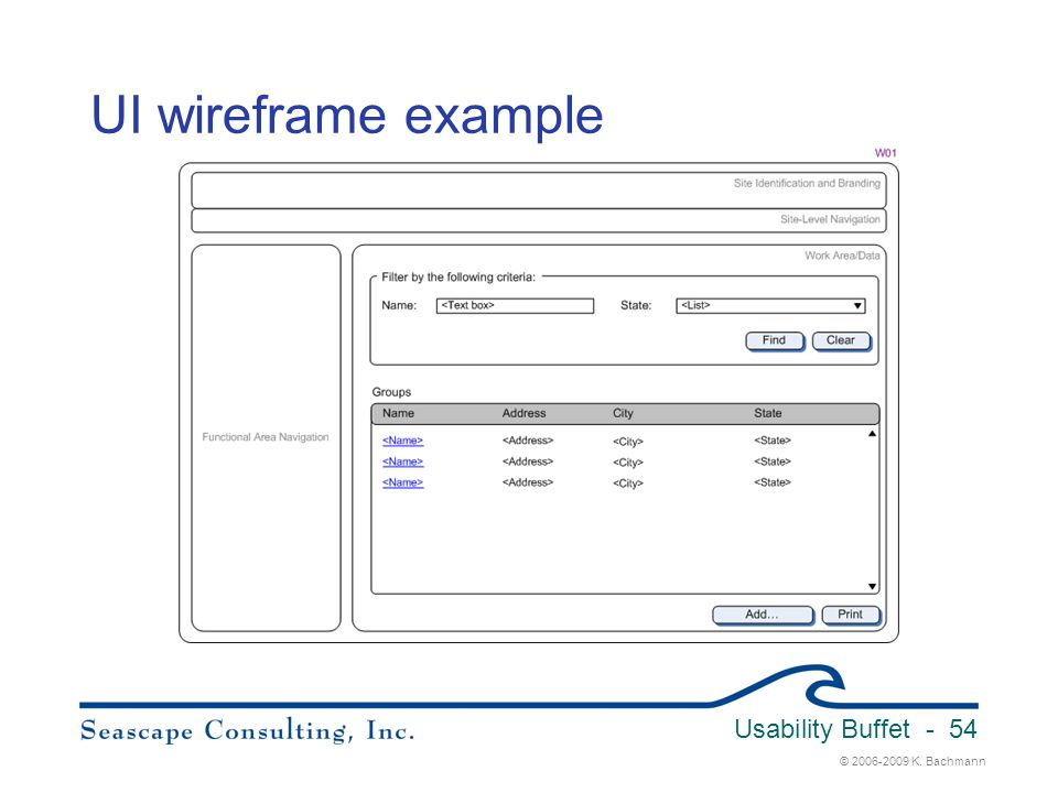UI wireframe example Usability Buffet 3/31/2017