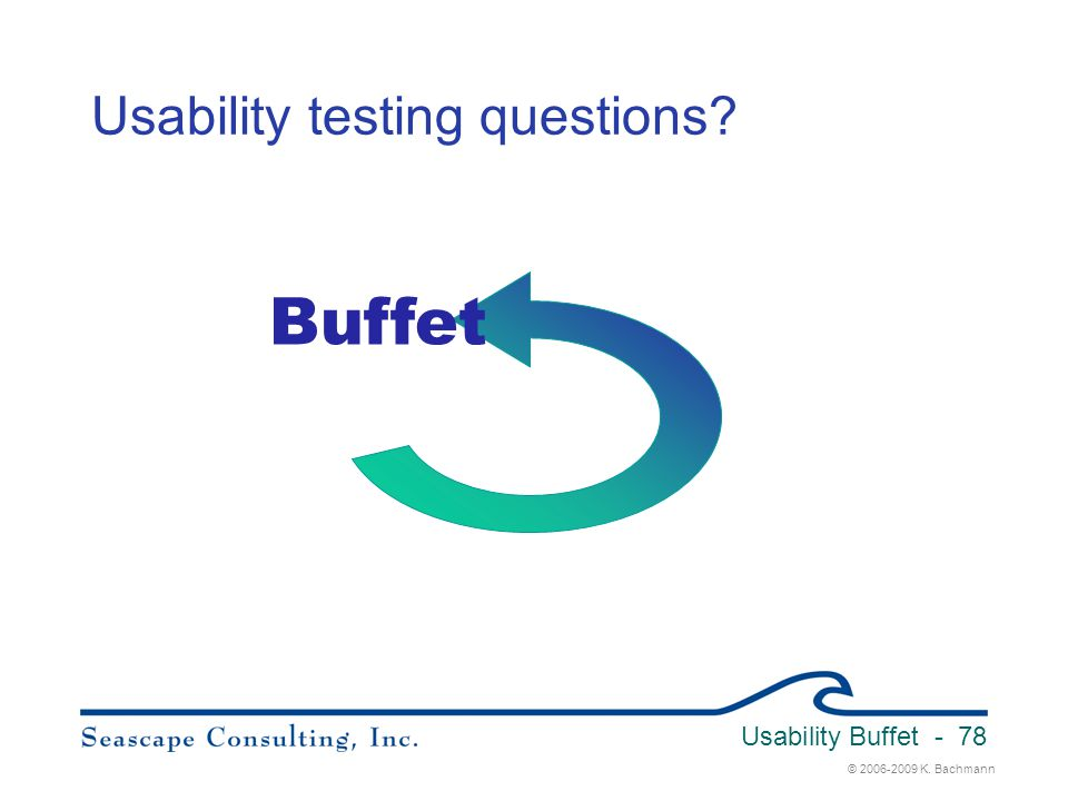 Usability testing questions