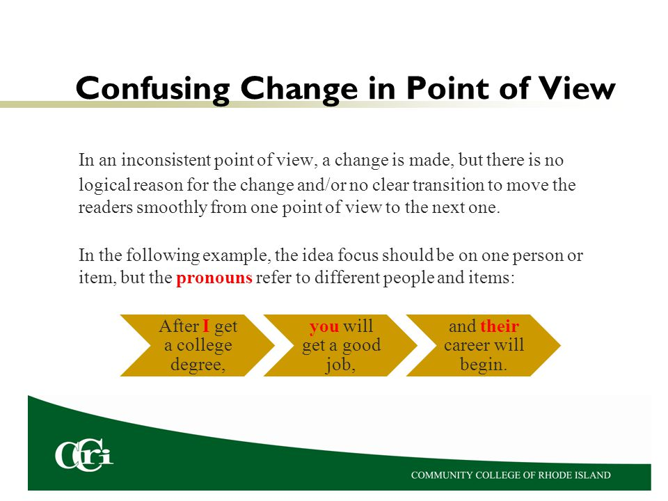 Confusing Change in Point of View
