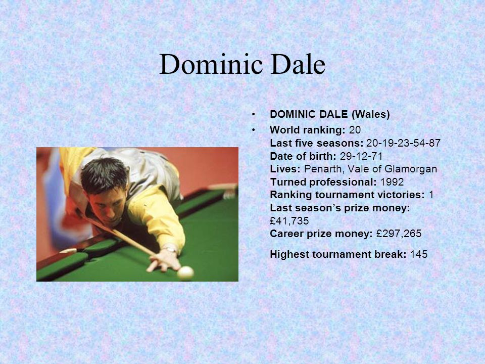 Dominic Dale DOMINIC DALE (Wales)