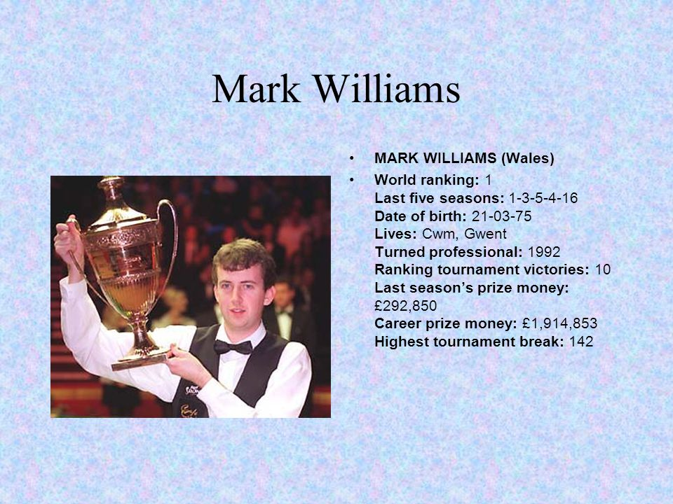 Mark Williams MARK WILLIAMS (Wales)