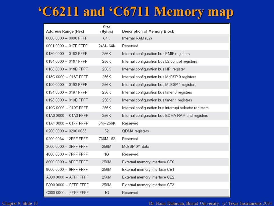 'C6211 and 'C6711 Memory map