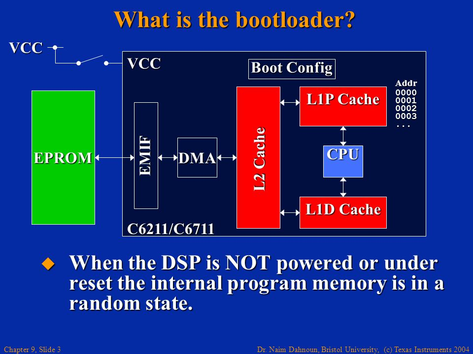 What is the bootloader VCC. VCC. Boot Config. Addr. 0000. EMIF. L2 Cache. L1P Cache. 0001.