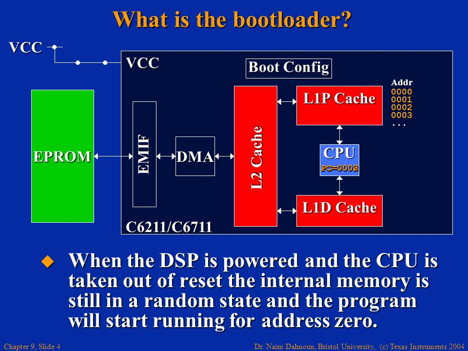 What is the bootloader VCC. VCC. Boot Config. Addr. 0000. 0000. EMIF. L2 Cache. L1P Cache.
