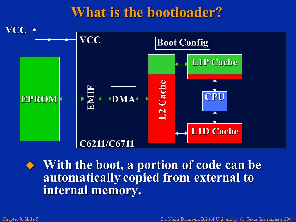 What is the bootloader VCC. VCC. Boot Config. EMIF. L2 Cache. L1P Cache. CPU. EPROM. DMA. L1D Cache.