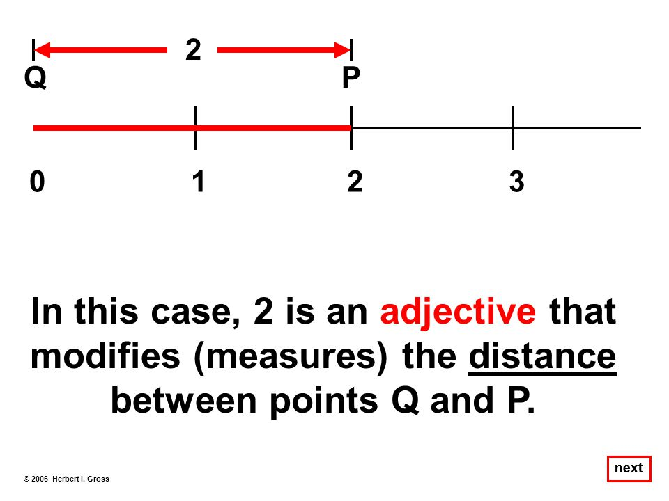 2 Q. P. 1. 2. 3. In this case, 2 is an adjective that modifies (measures) the distance between points Q and P.