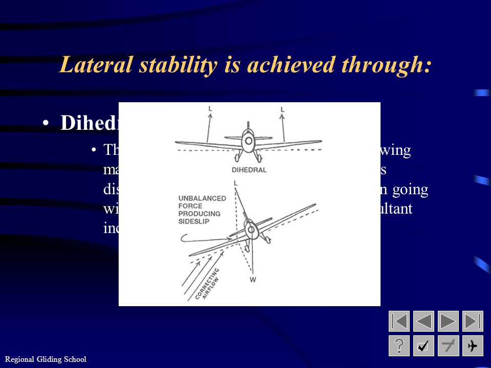 Lateral stability is achieved through: