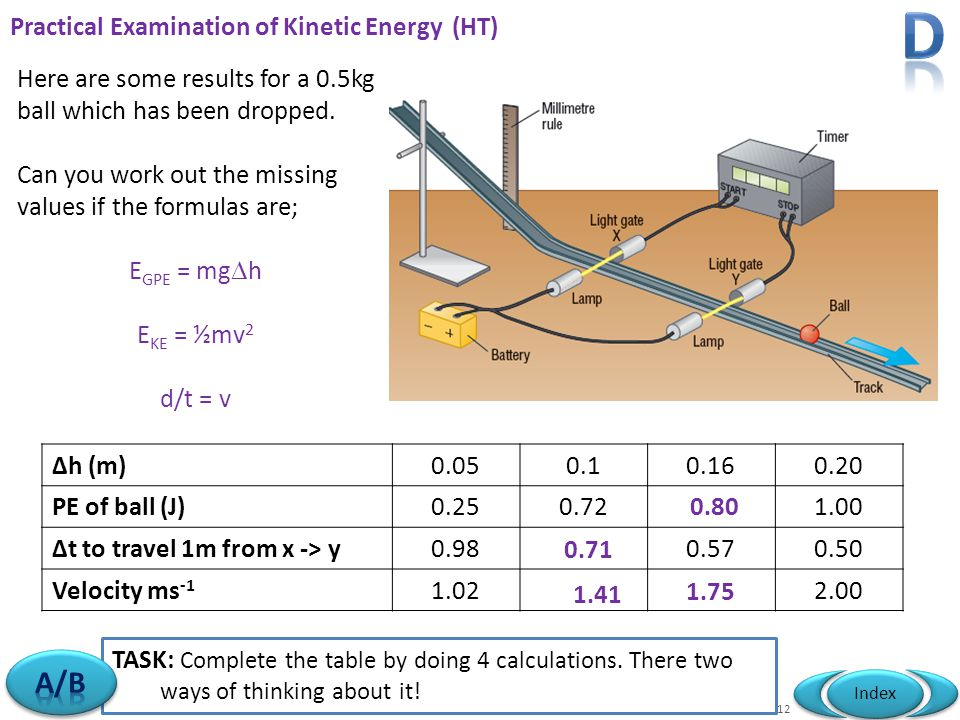 Practical Examination of Kinetic Energy (HT)