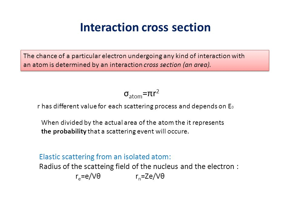 Interaction cross section