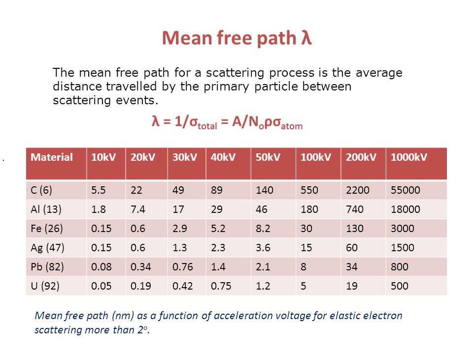 Mean free path λ λ = 1/σtotal = A/Noρσatom