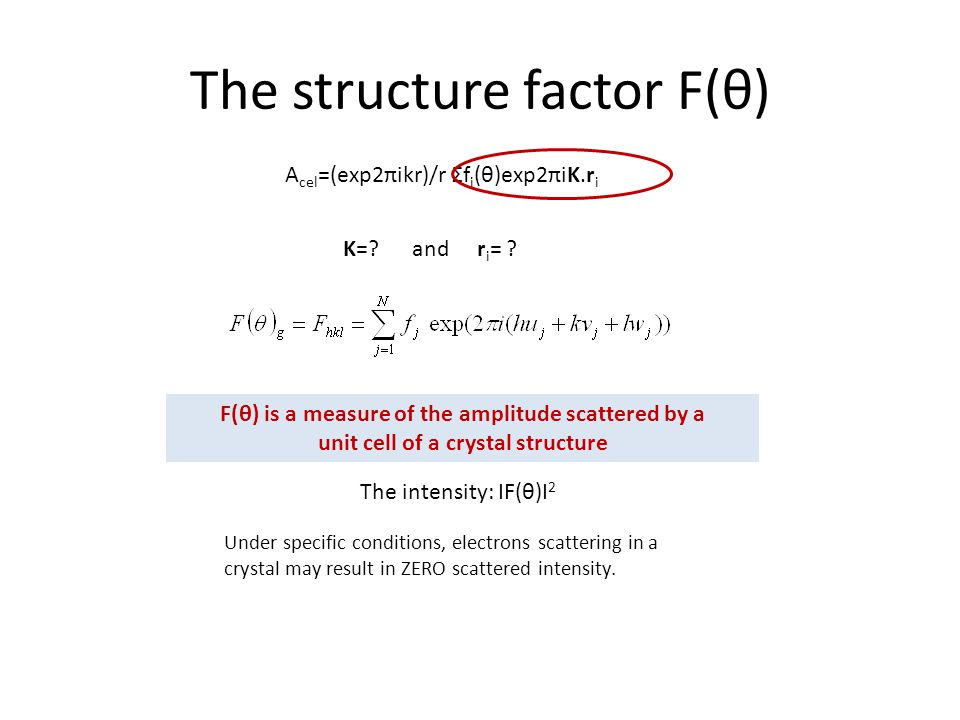 The structure factor F(θ)