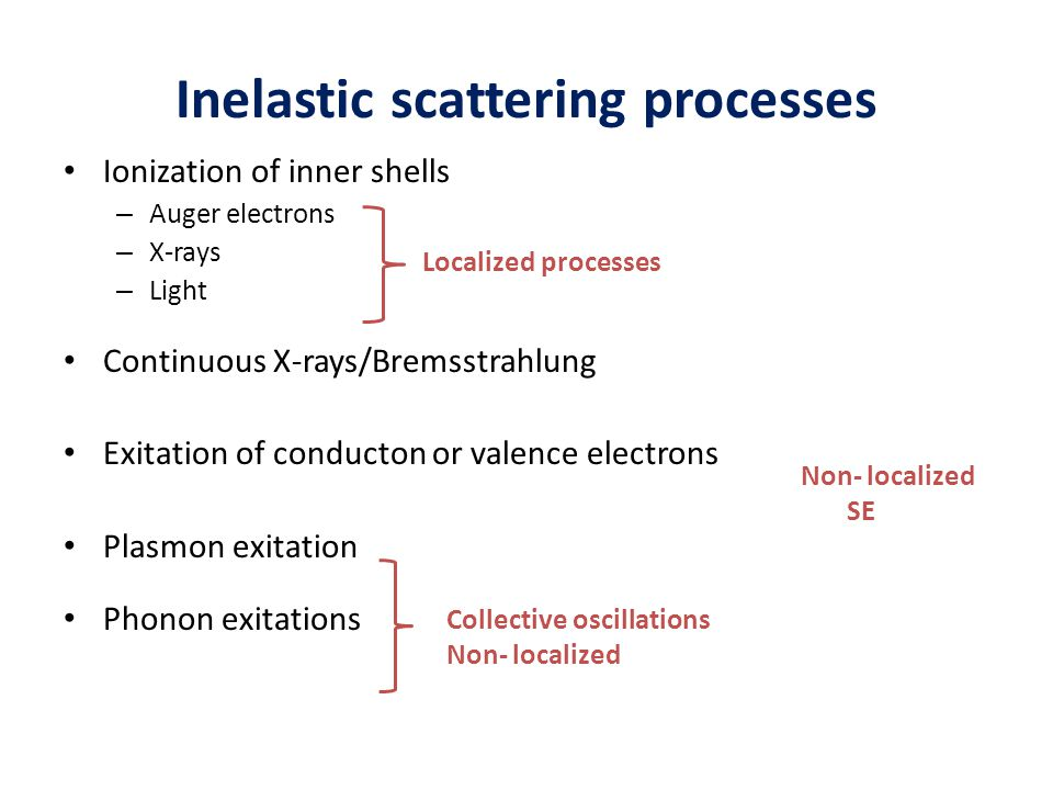 Inelastic scattering processes