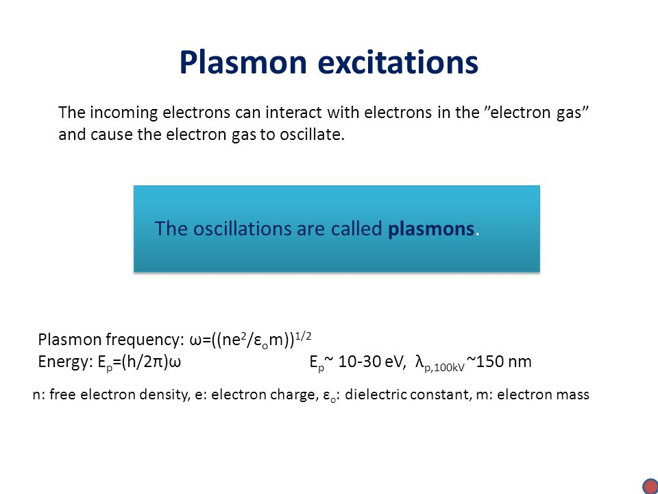 Plasmon excitations The oscillations are called plasmons.