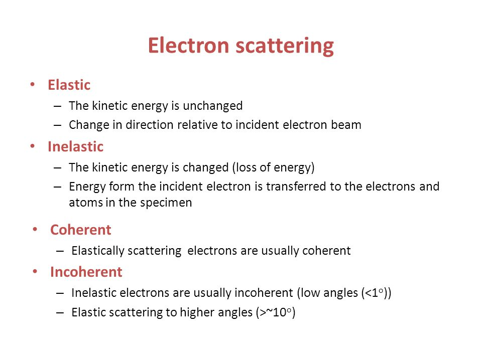 Electron scattering Elastic Inelastic Coherent Incoherent