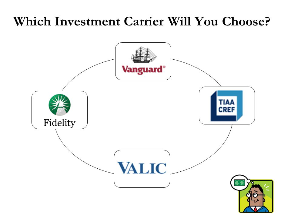 Investment Decisions To make it easier to navigate your choices, investments will be grouped into three tiers.
