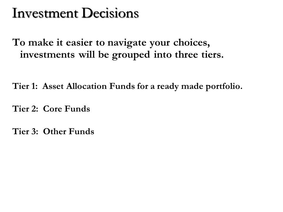 Asset Allocation Fund (Tier 1)