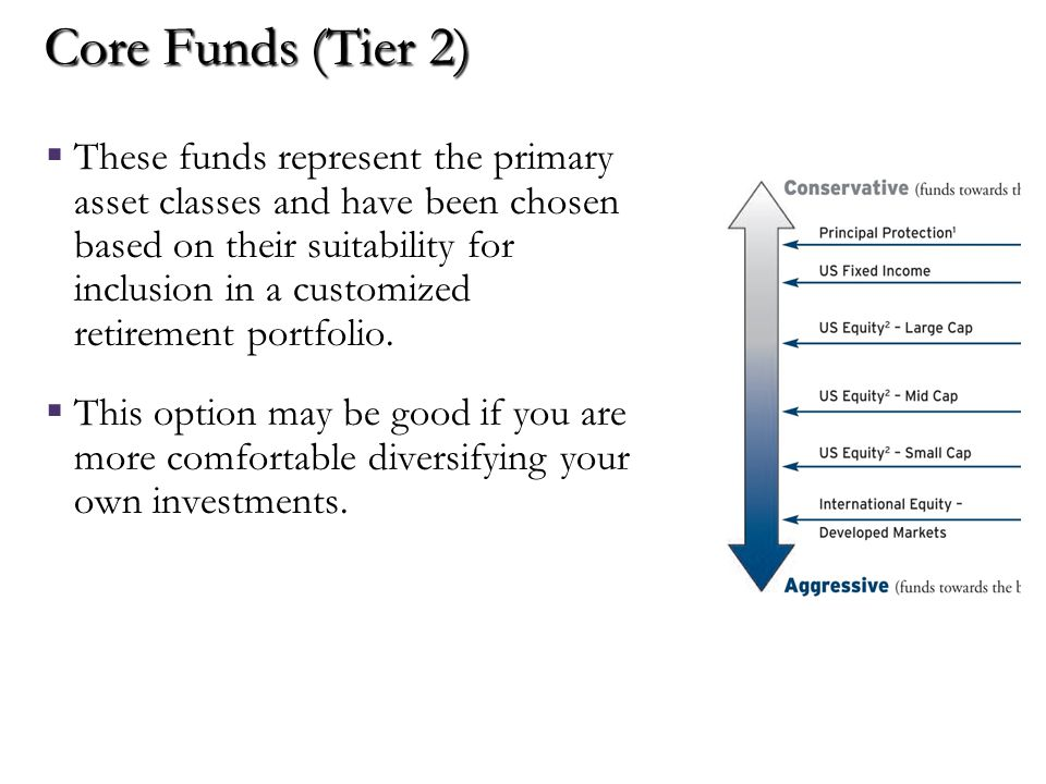 Other Funds (Tier 3)