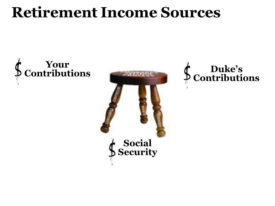 Duke Retirement Plans Faculty and Staff Retirement Plan