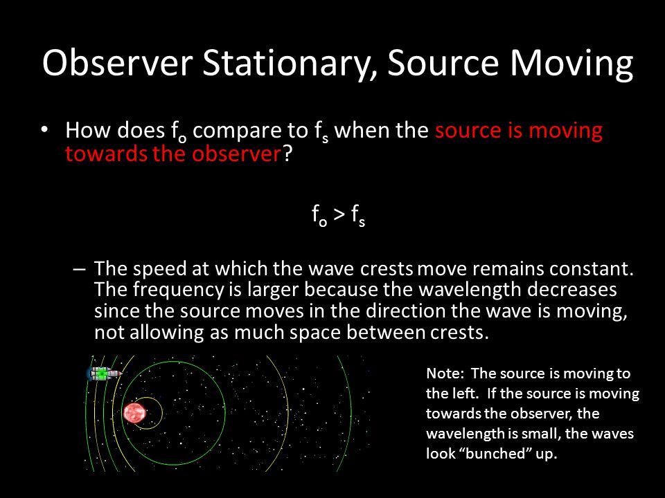 Observer Stationary, Source Moving