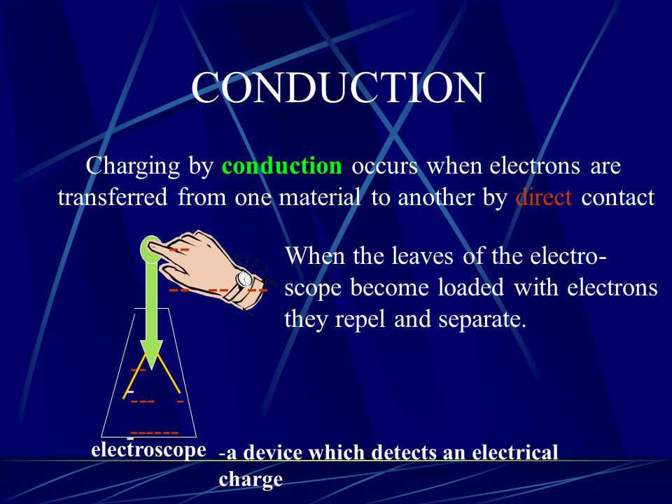 CONDUCTION Charging by conduction occurs when electrons are. transferred from one material to another by direct contact.
