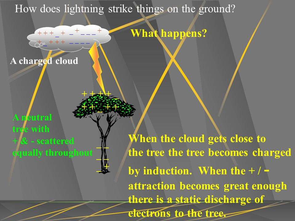 How does lightning strike things on the ground