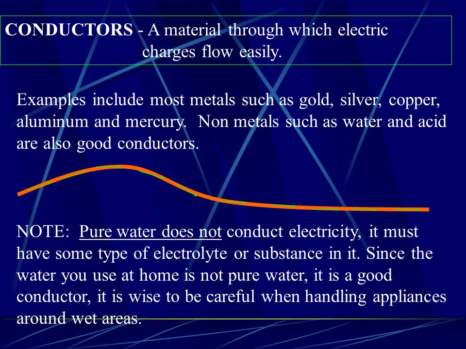 CONDUCTORS - A material through which electric charges flow easily.