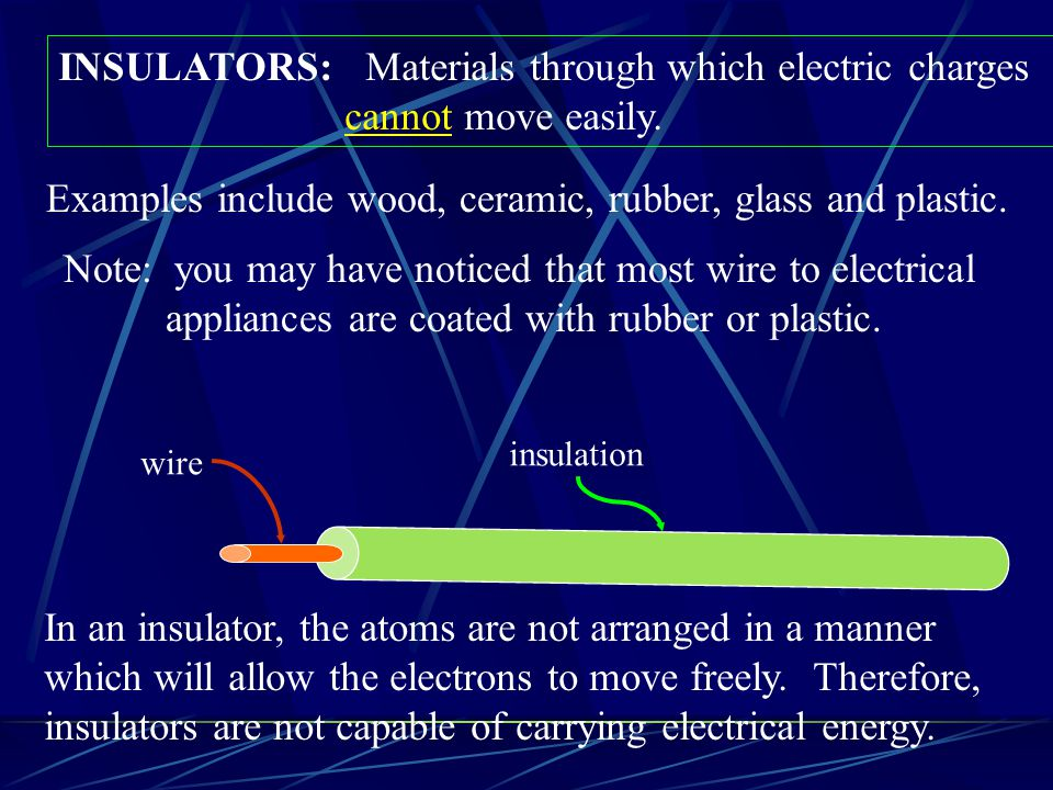 INSULATORS: Materials through which electric charges