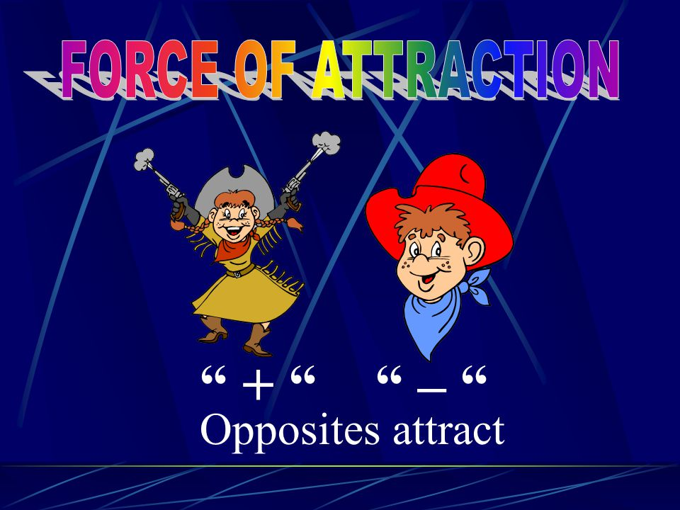 FORCE OF ATTRACTION + – Opposites attract