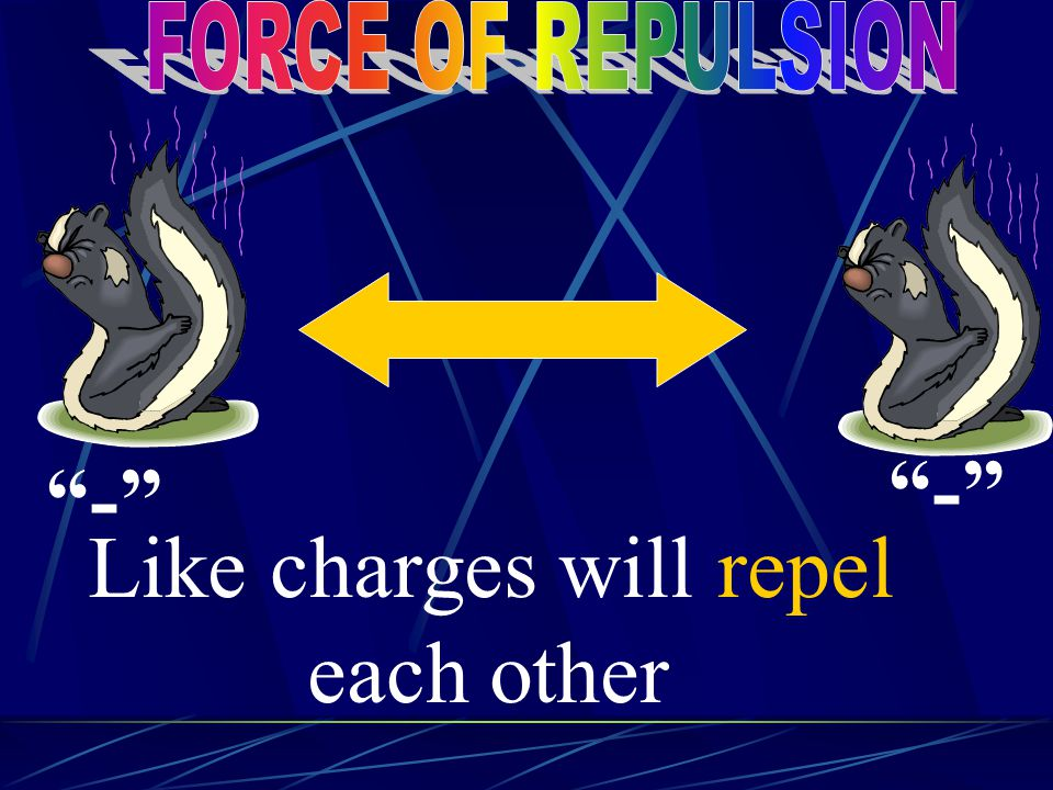 Like charges will repel each other