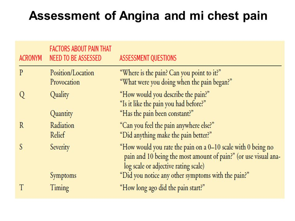 Assessment of Angina and mi chest pain