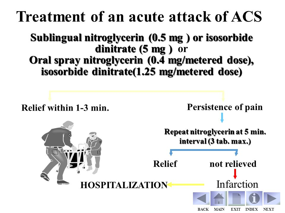 Treatment of an acute attack of ACS