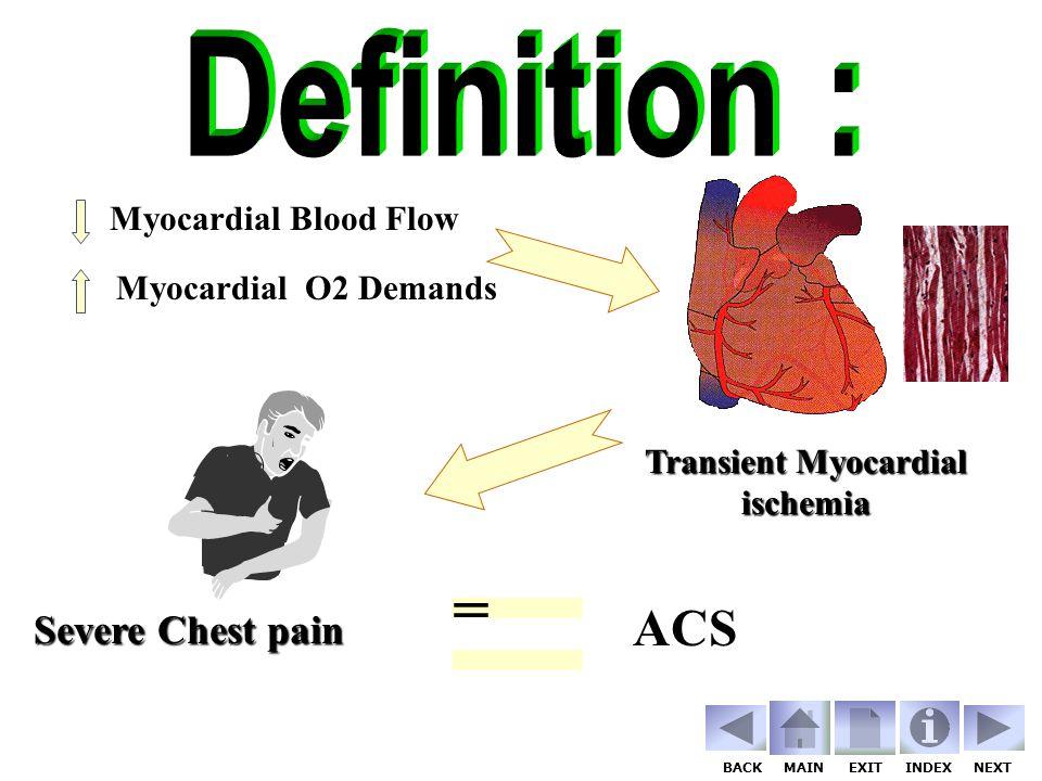 Transient Myocardial ischemia