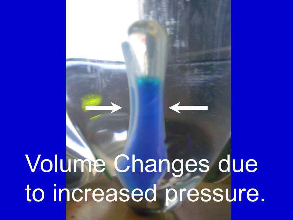 Volume Changes due to increased pressure.