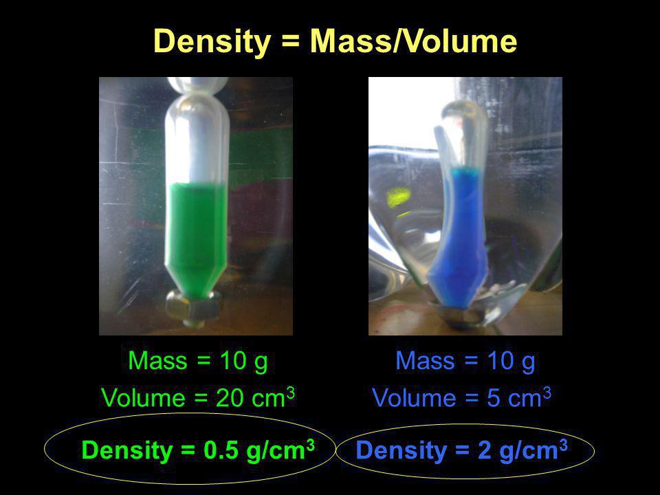 Density = Mass/Volume Mass = 10 g Volume = 20 cm3 Volume = 5 cm3