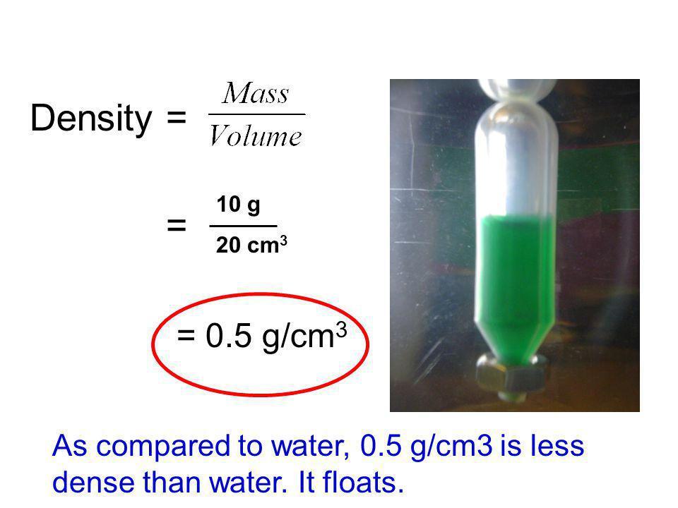 Density = = = 0.5 g/cm3. 10 g. 20 cm3.