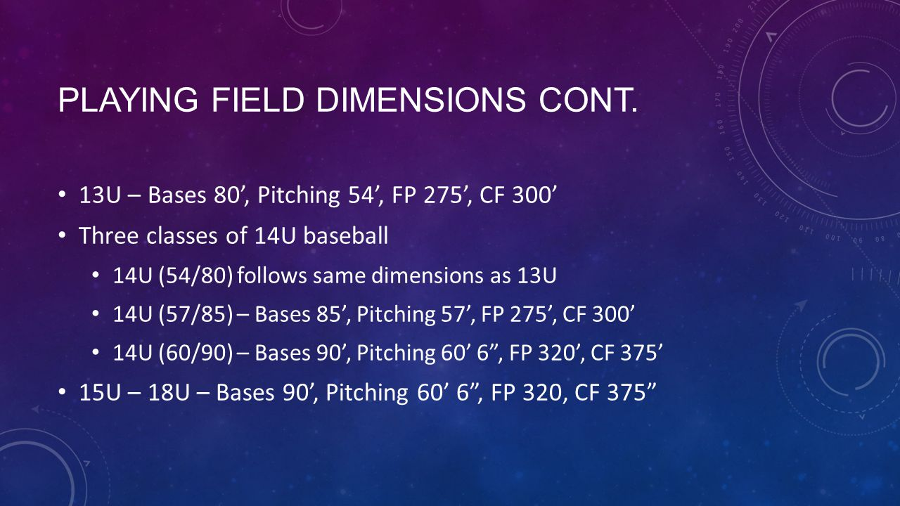Playing Field dimensions cont.