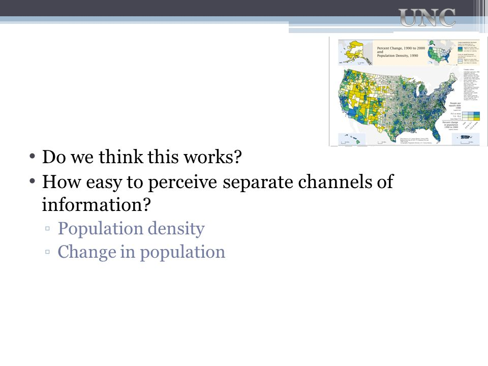 How easy to perceive separate channels of information