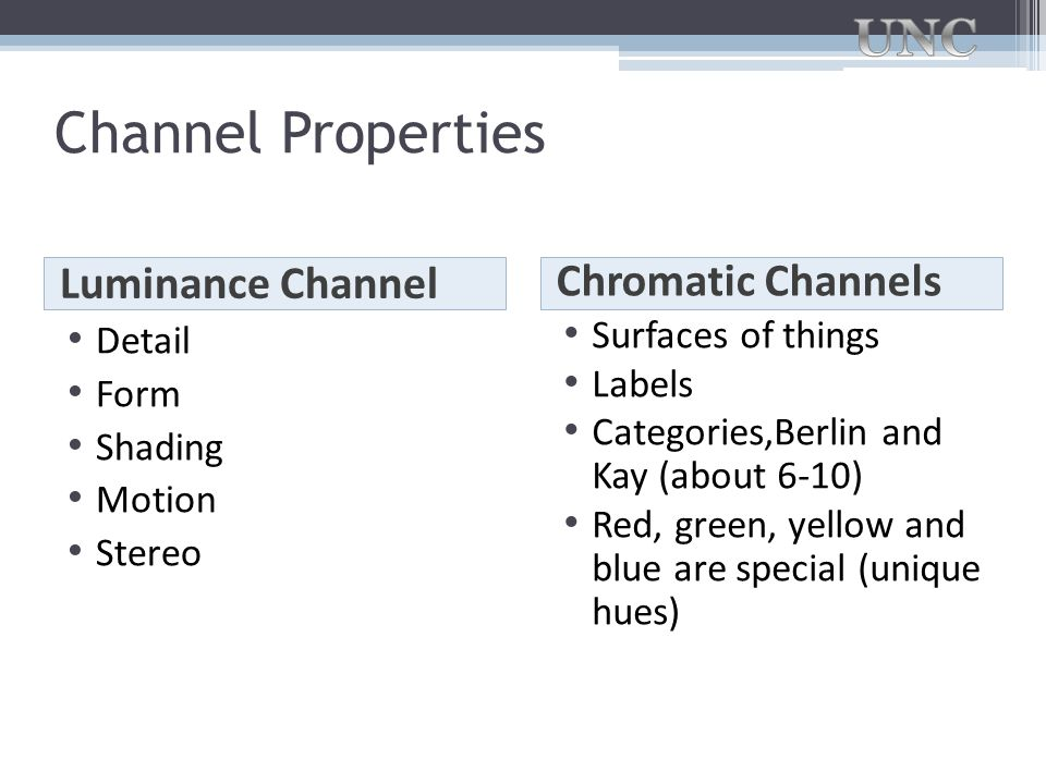 Channel Properties Luminance Channel Chromatic Channels Detail Form