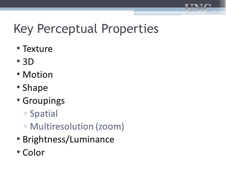 Key Perceptual Properties