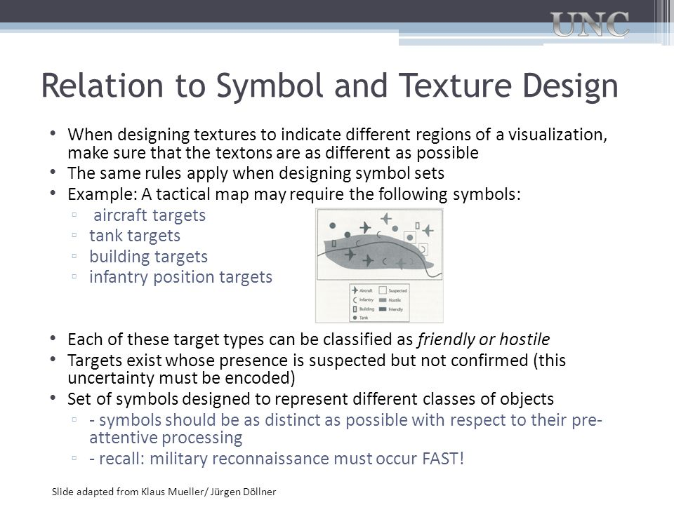 Relation to Symbol and Texture Design