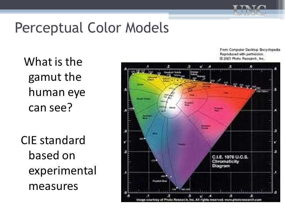 Perceptual Color Models