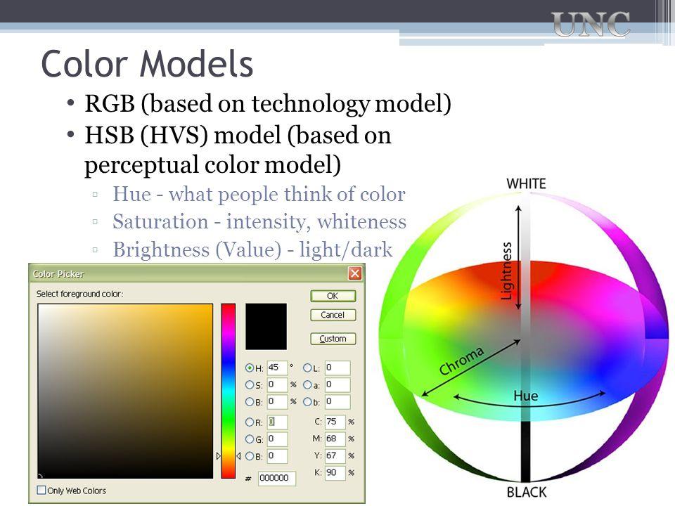 Color Models RGB (based on technology model)